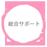 NPO法人 不動産ローン救済支援センター【総合サポート】